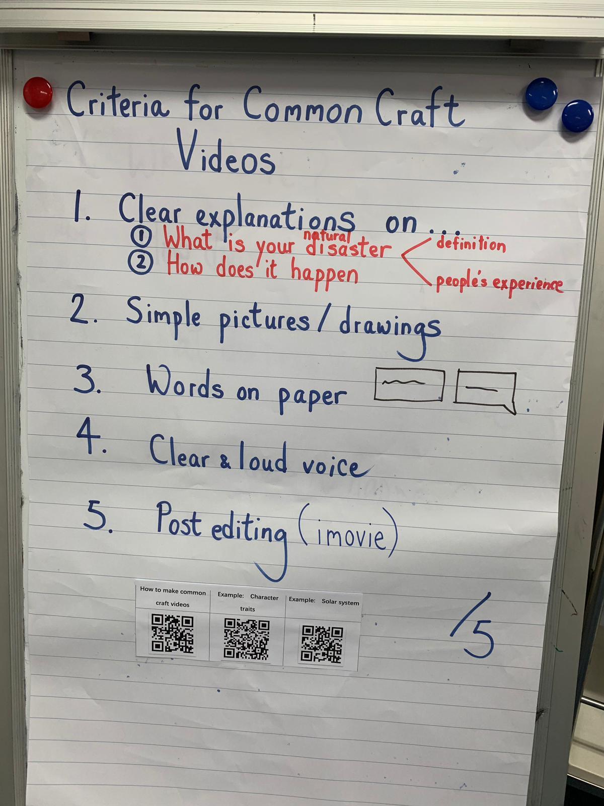 Criteria for Common Craft Videos