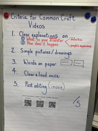 Criteria for Common Craft Videos